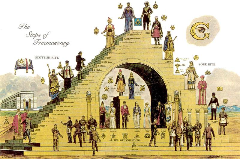 Monticello Masonic Lodge history - tomrue.net